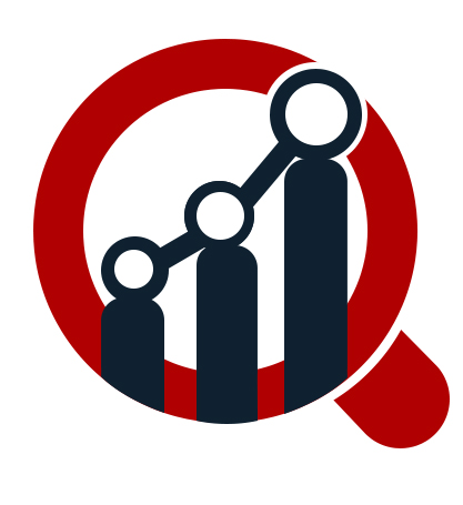 Mass Flow Controller Market  Trends, Growth, Analysis and Forecast 2027