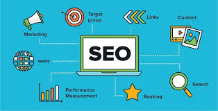 , Why Some SEO Companies Fail to Deliver Results, New World SEO